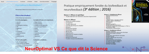 NeurOptimal vs Science